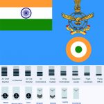 Indian Air Force Officer Rank